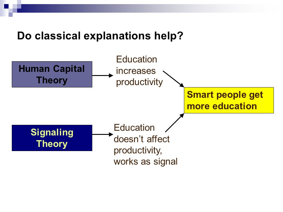Do classical explanations help? Human Capital Theory Signaling Theory Education increases productivity Education doesn't affect productivity, works as