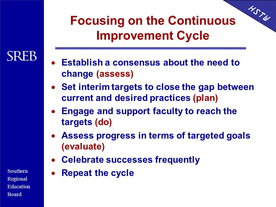 Southern Regional Education Board HSTW Focusing on the Continuous Improvement Cycle  Establish a consensus about the need to change (assess)  Set interim targets to close the gap between current and desired practices (plan)  Engage and support faculty to reach the targets (do)  Assess progress in terms of targeted goals (evaluate)  Celebrate successes frequently  Repeat the cycle HSTW