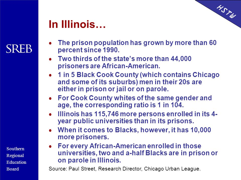 Southern Regional Education Board HSTW In Illinois…  The prison population has grown by more than 60 percent since 1990.  Two thirds of the state's