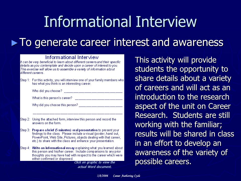 5/8/2006Career Authoring Cycle Informational Interview ► To generate career interest and awareness Click on graphic to view the actual Word document.
