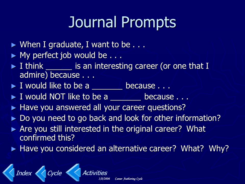 5/8/2006Career Authoring Cycle Journal Prompts ► When I graduate, I want to be...
