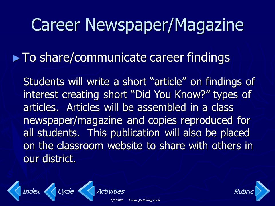 5/8/2006Career Authoring Cycle Career Newspaper/Magazine Students will write a short article on findings of interest creating short Did You Know? types of articles.