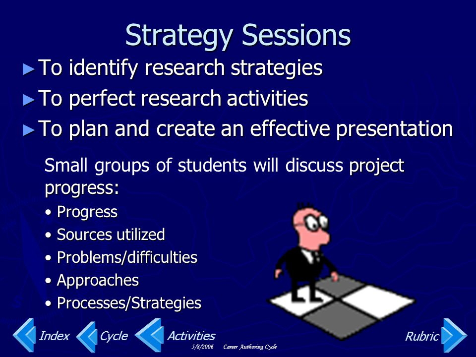 5/8/2006Career Authoring Cycle Strategy Sessions ► To identify research strategies ► To perfect research activities ► To plan and create an effective presentation project progress: Small groups of students will discuss project progress: Progress Progress Sources utilized Sources utilized Problems/difficulties Problems/difficulties Approaches Approaches Processes/Strategies Processes/Strategies RubricIndexActivities Cycle