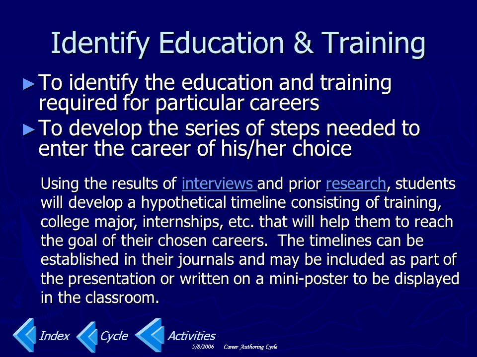 5/8/2006Career Authoring Cycle Identify Education & Training ► To identify the education and training required for particular careers ► To develop the series of steps needed to enter the career of his/her choice Using the results of interviews and prior research, students will develop a hypothetical timeline consisting of training, college major, internships, etc.