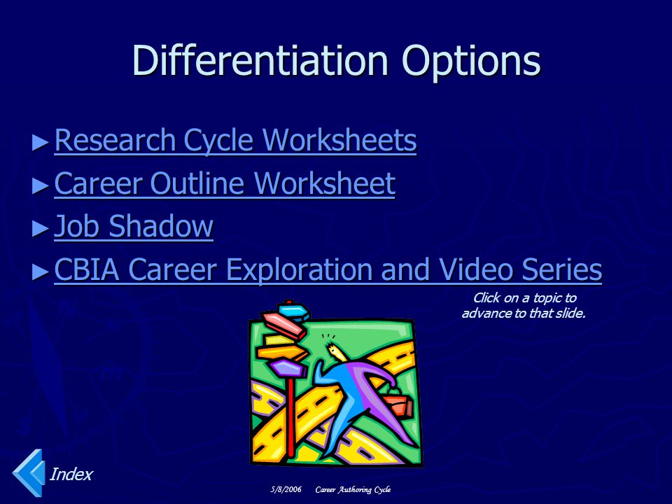5/8/2006Career Authoring Cycle Differentiation Options ► Research Cycle Worksheets Research Cycle Worksheets Research Cycle Worksheets ► Career Outline Worksheet Career Outline Worksheet Career Outline Worksheet ► Job Shadow Job Shadow Job Shadow ► CBIA Career Exploration and Video Series CBIA Career Exploration and Video Series CBIA Career Exploration and Video Series Index Click on a topic to advance to that slide.