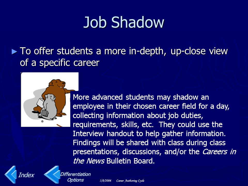 5/8/2006Career Authoring Cycle Job Shadow ► To offer students a more in-depth, up-close view of a specific career Index Differentiation Options More advanced students may shadow an employee in their chosen career field for a day, collecting information about job duties, requirements, skills, etc.