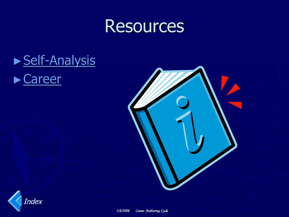5/8/2006Career Authoring Cycle Resources ► Self-Analysis Self-Analysis ► Career Career Index