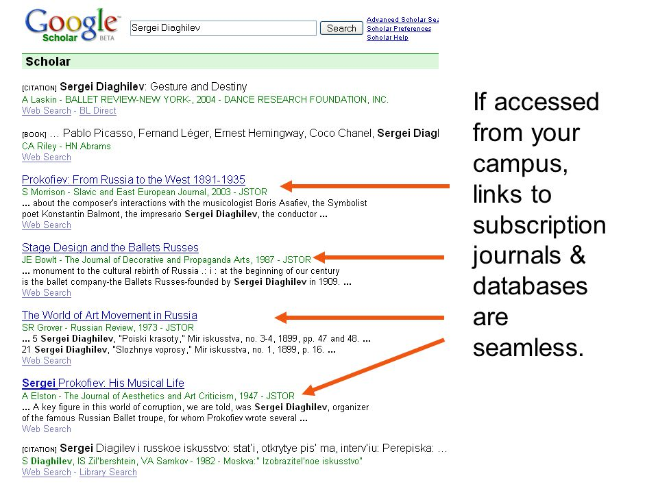 If accessed from your campus, links to subscription journals & databases are seamless.