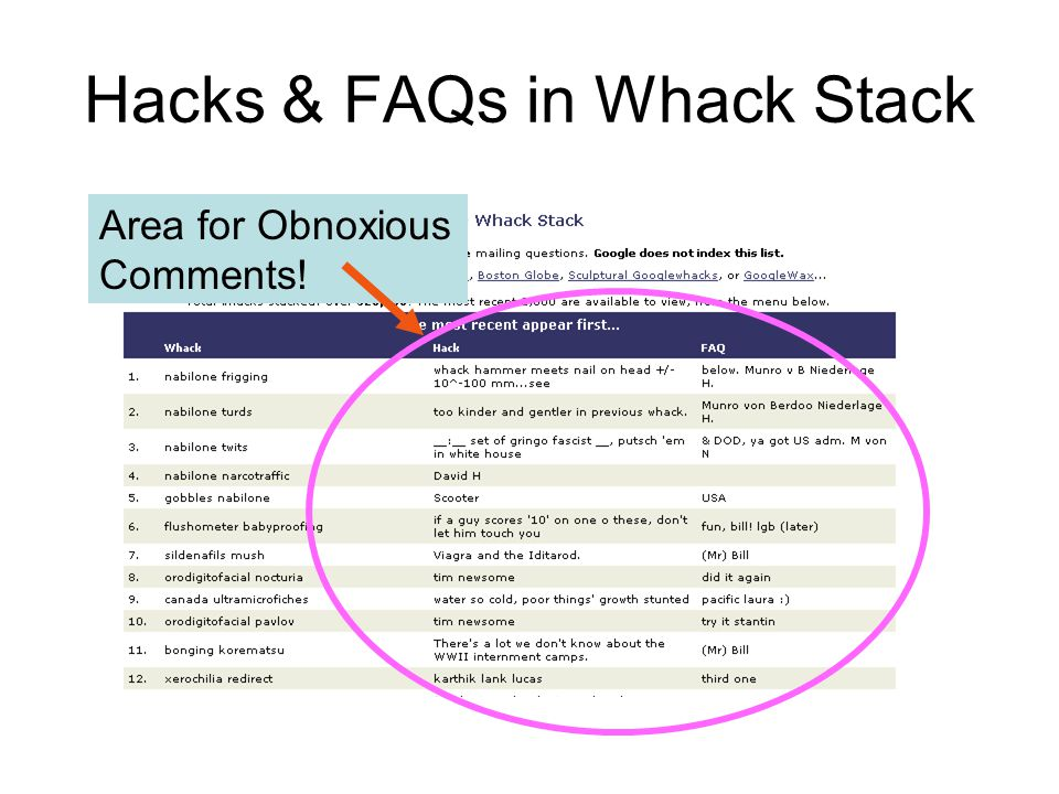 Hacks & FAQs in Whack Stack Area for Obnoxious Comments!