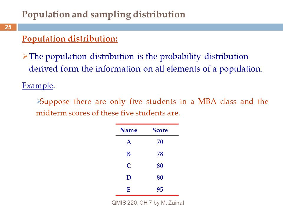 QMIS 220, CH 7 by M. Zainal 25 Population and sampling distribution Population distribution:  The population distribution is the probability distribu