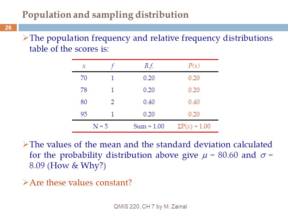 QMIS 220, CH 7 by M. Zainal 26 Population and sampling distribution  The population frequency and relative frequency distributions table of the score