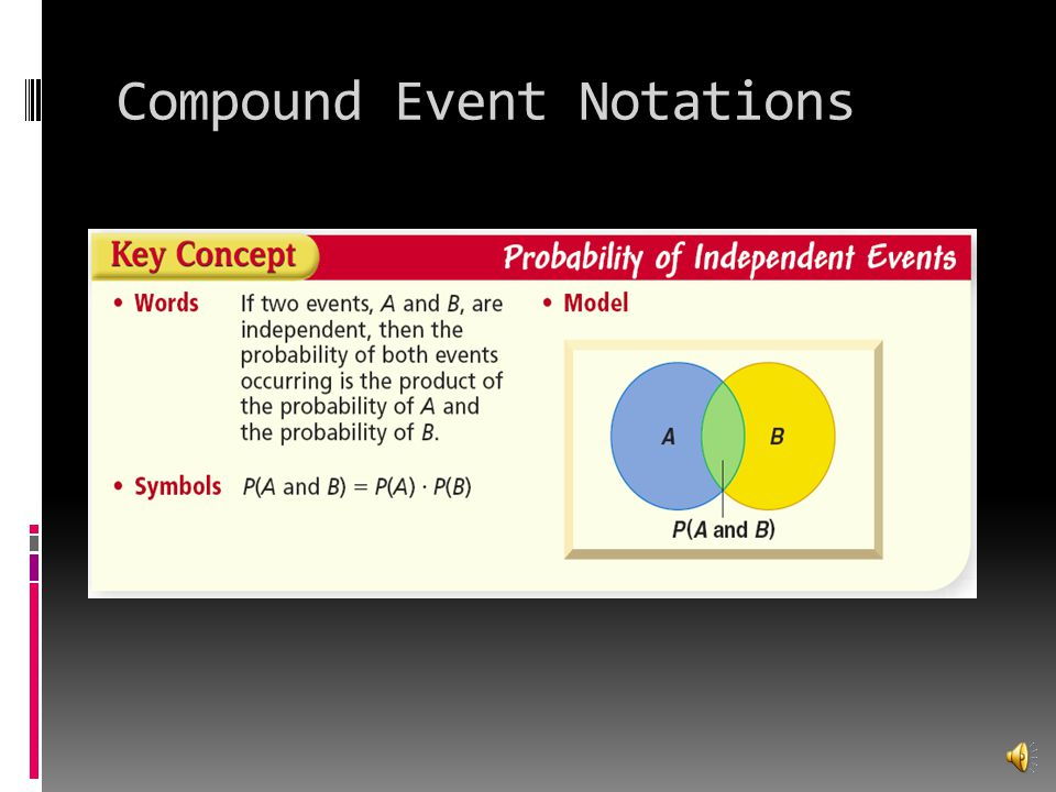 Compound Events  When the outcome of one event does not affect the outcome of a second event, these are called independent events.  The probability