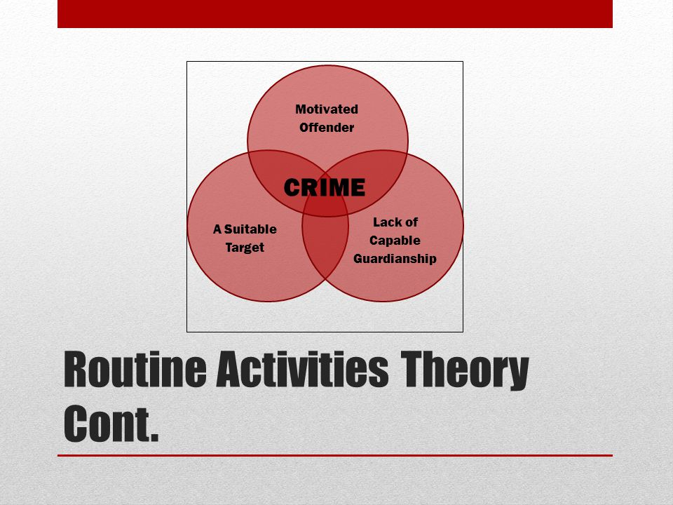Routine Activities Theory Cont.