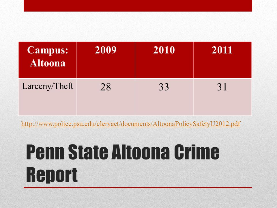 Penn State Altoona Crime Report Campus: Altoona 200920102011 Larceny/Theft 283331 http://www.police.psu.edu/cleryact/documents/AltoonaPolicySafetyU2012.pdf