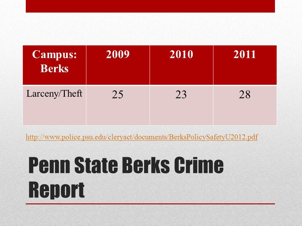 Penn State Berks Crime Report Campus: Berks 200920102011 Larceny/Theft 252328 http://www.police.psu.edu/cleryact/documents/BerksPolicySafetyU2012.pdf