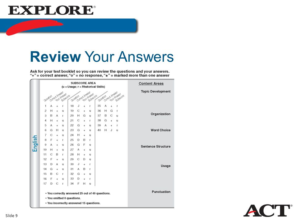 Slide 9 Review Your Answers