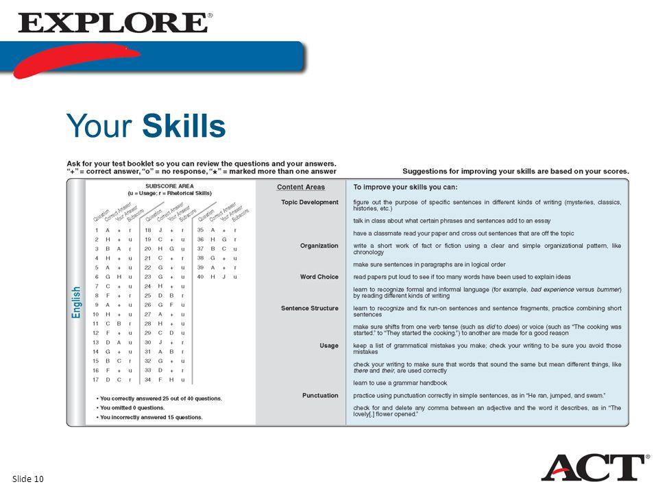 Slide 10 Your Skills