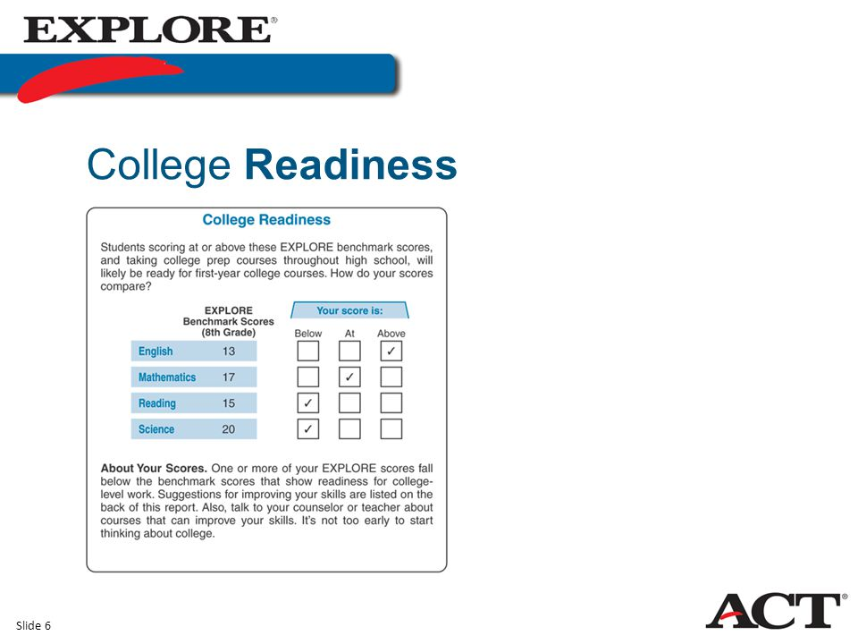Slide 6 College Readiness