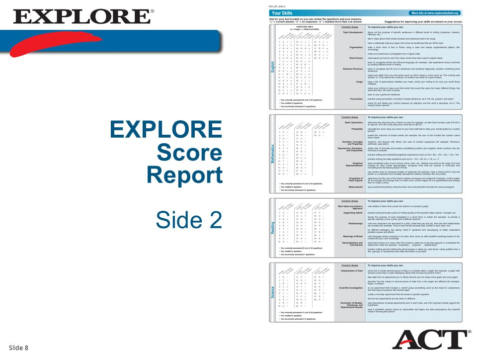 Slide 8 EXPLORE Score Report Side 2