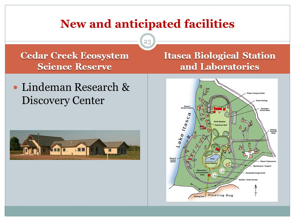 Cedar Creek Ecosystem Science Reserve Itasca Biological Station and Laboratories Infrastructure requirements  Buildings (year-round use)  Bandwidth