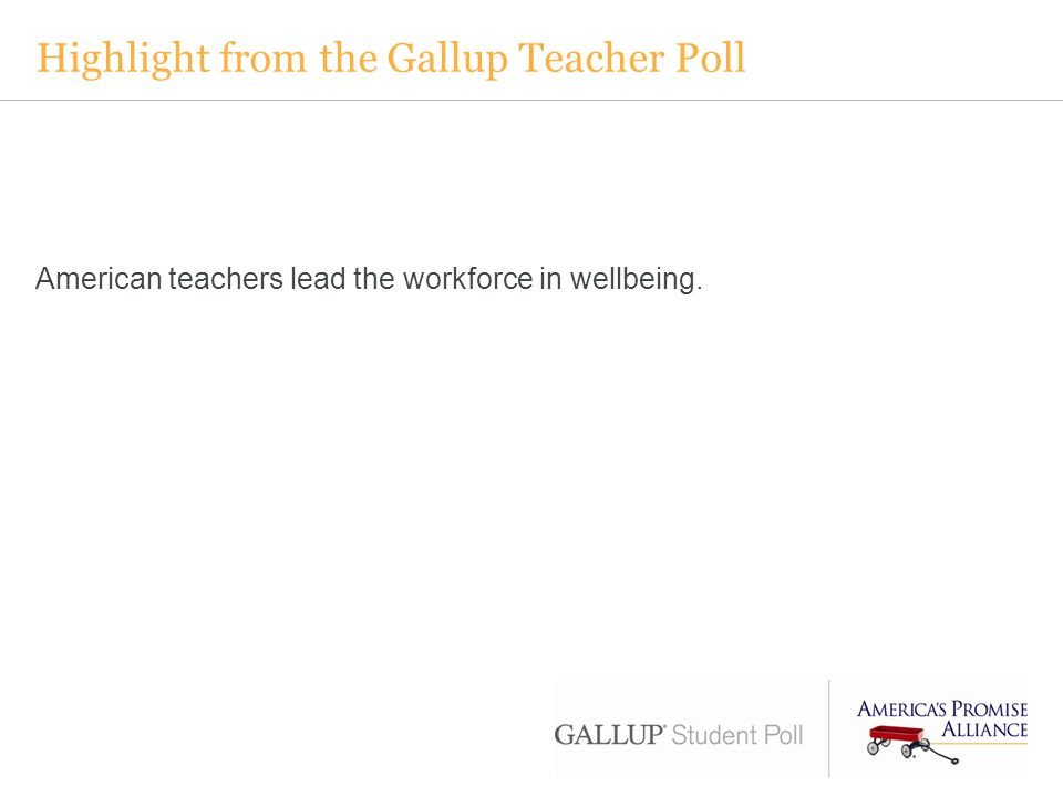 Highlight from the Gallup Teacher Poll American teachers lead the workforce in wellbeing.