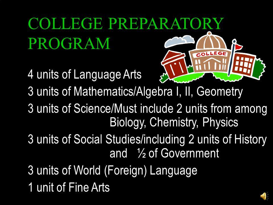 SAMPLE SCHEDULE 2 PERIODSEMESTER 1 SEMESTER 2 1Language Arts 2Math 3Science 4/5Social Studies 6/7Health Phys.