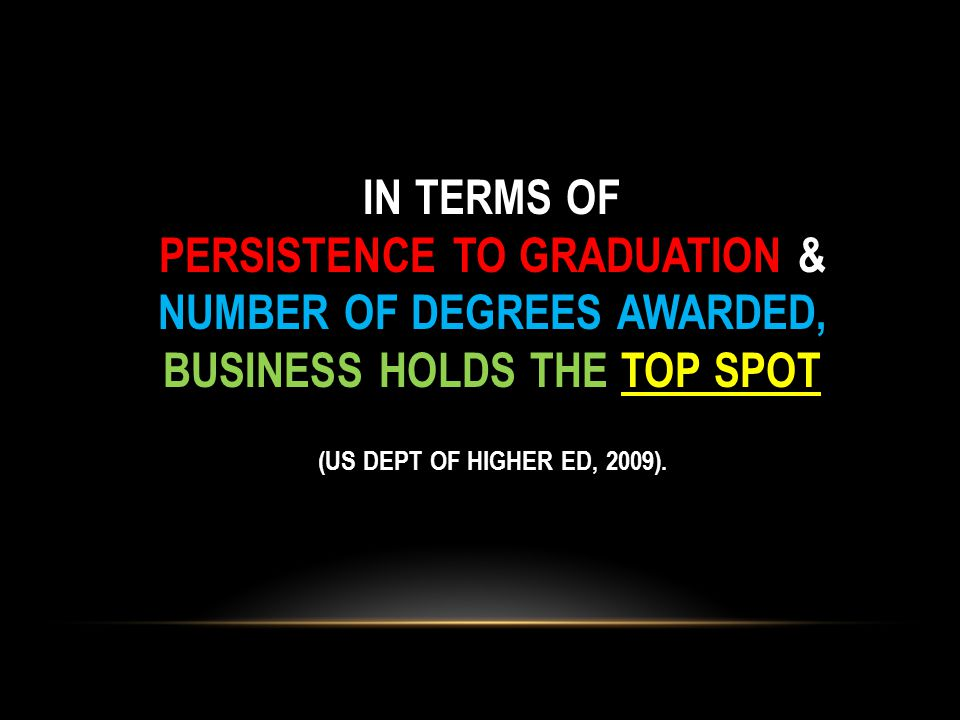 IN TERMS OF PERSISTENCE TO GRADUATION & NUMBER OF DEGREES AWARDED, BUSINESS HOLDS THE TOP SPOT (US DEPT OF HIGHER ED, 2009).