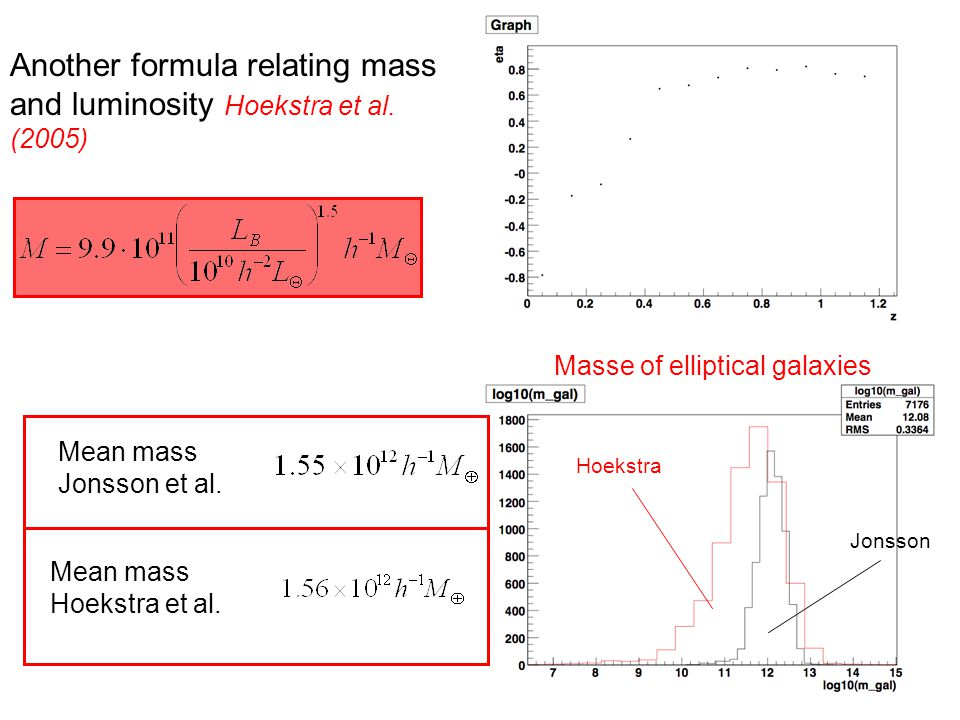 Another formula relating mass and luminosity Hoekstra et al.