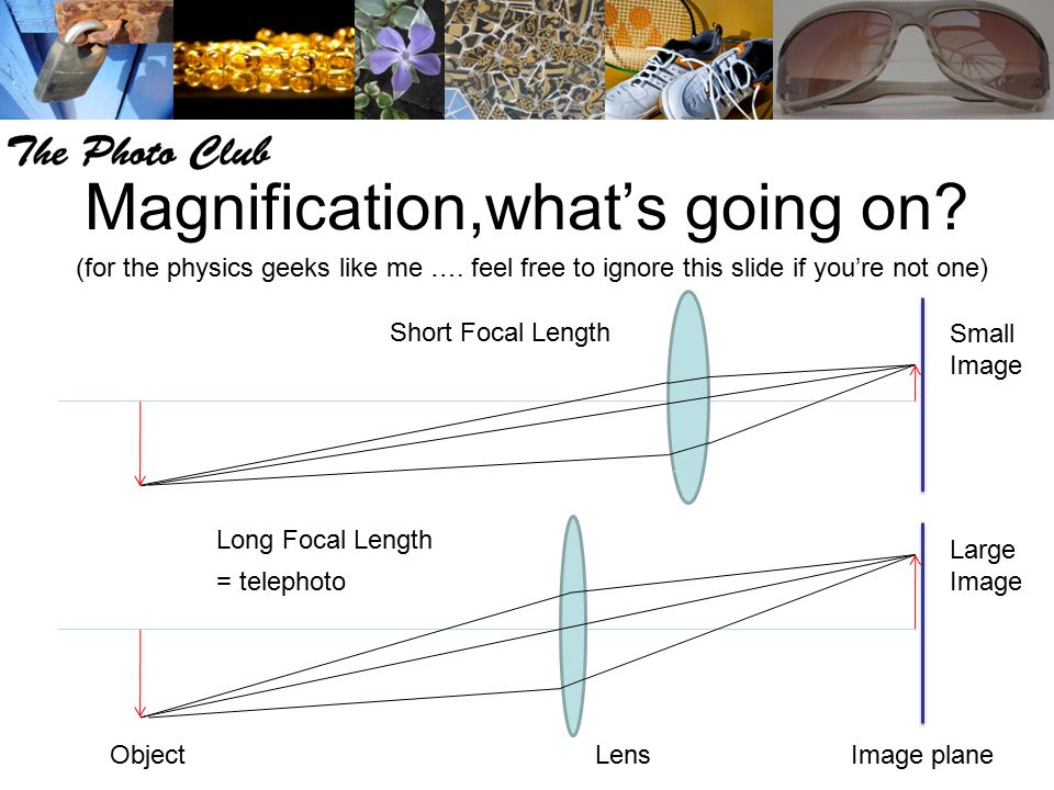 Magnification,what's going on? ObjectLensImage plane Small Image Large Image Short Focal Length Long Focal Length = telephoto feel free to ignore this