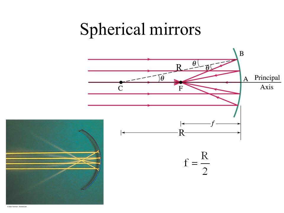 R R Spherical mirrors