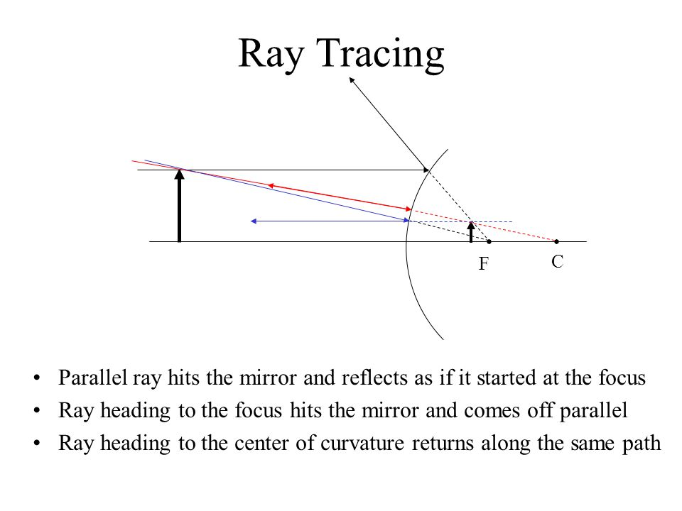 Ray Tracing Parallel ray hits the mirror and reflects as if it started at the focus Ray heading to the focus hits the mirror and comes off parallel Ray heading to the center of curvature returns along the same path C F