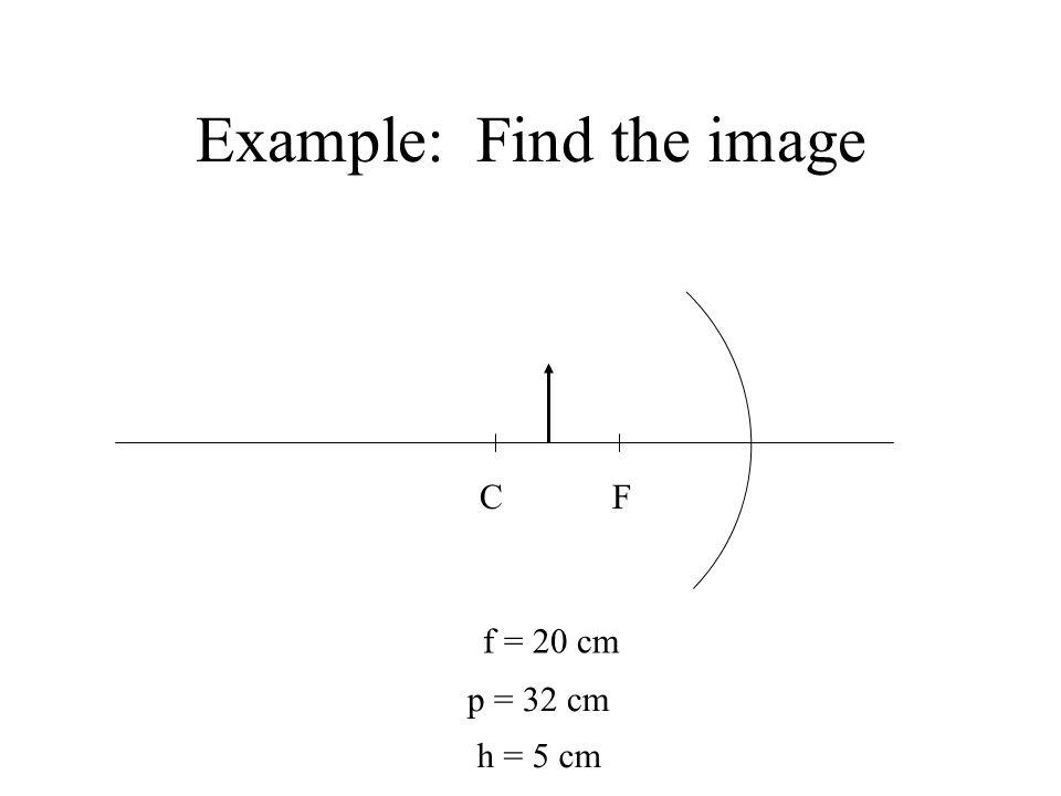 Example: Find the image CF f = 20 cm p = 32 cm h = 5 cm