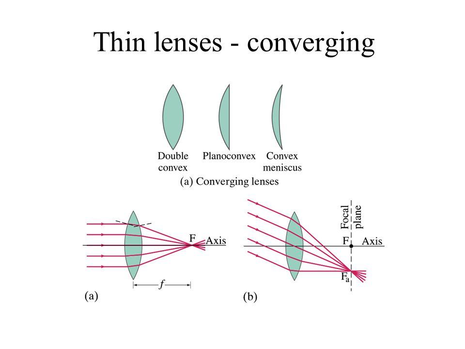 Thin lenses - converging