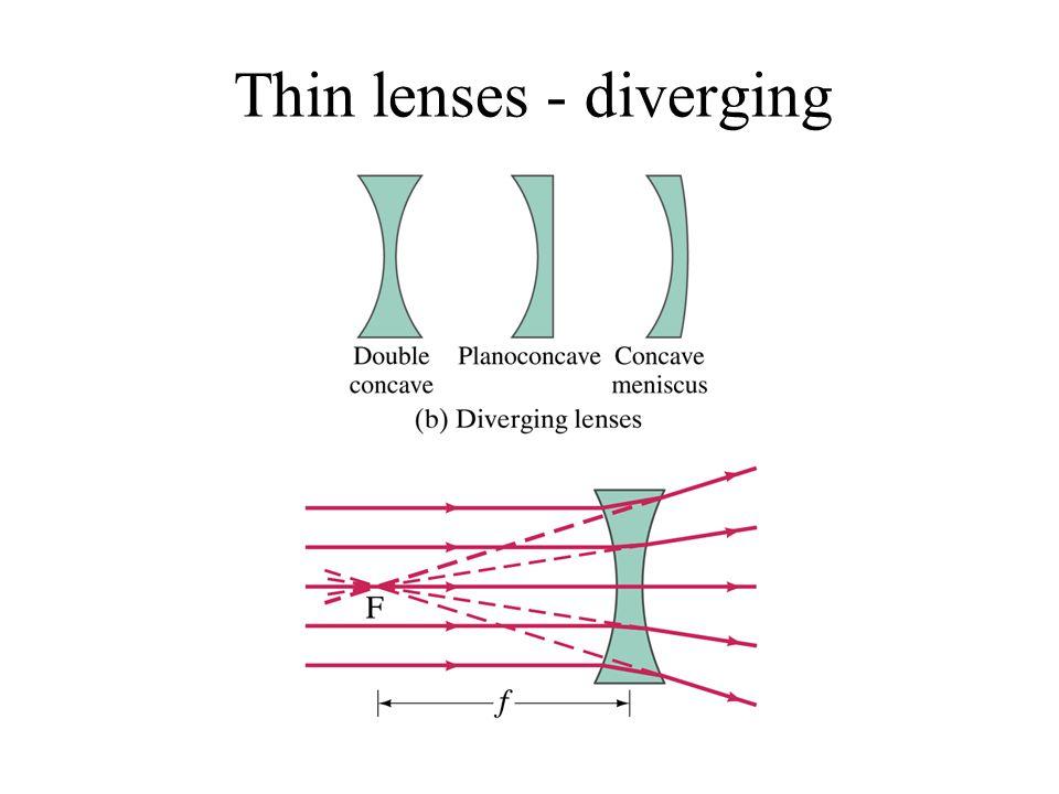 Thin lenses - diverging