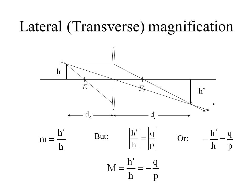 Lateral (Transverse) magnification h h' But: Or: