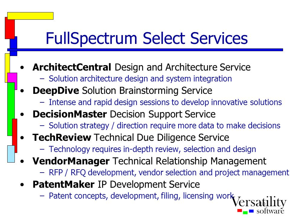 10 FullSpectrum Select Services ArchitectCentral Design and Architecture Service –Solution architecture design and system integration DeepDive Solutio