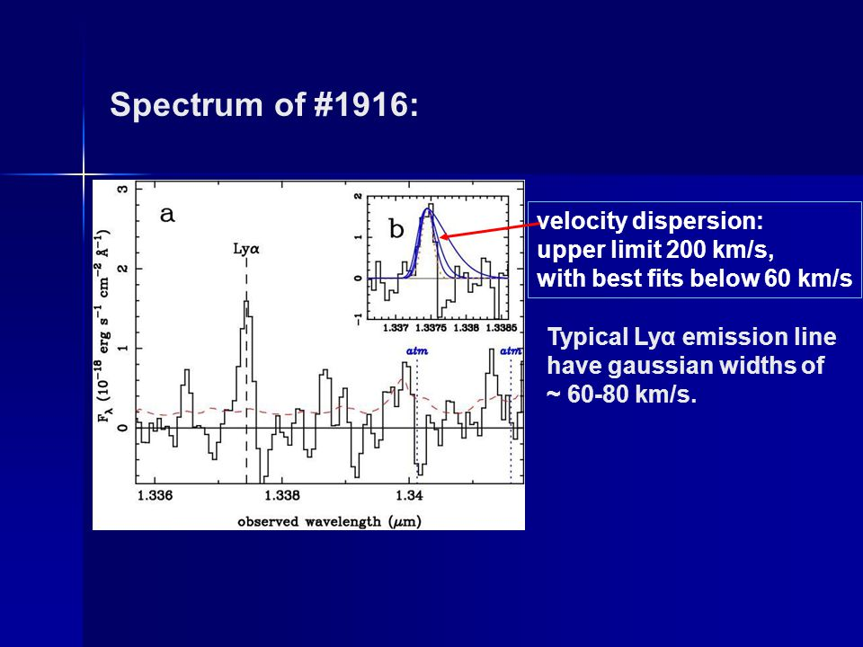 Spectrum of #1916: velocity dispersion: upper limit 200 km/s, with best fits below 60 km/s Typical Lyα emission line have gaussian widths of ~ 60-80 km/s.