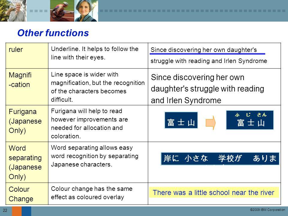 ©2009 IBM Corporation 22 Other functions ruler Underline.