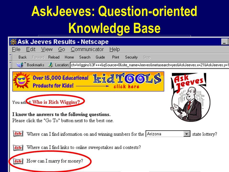 AskJeeves: Question-oriented Knowledge Base