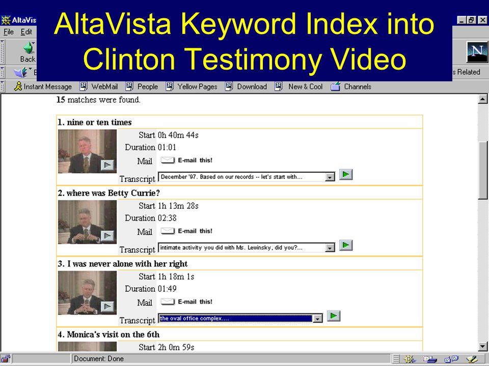 AltaVista Keyword Index into Clinton Testimony Video