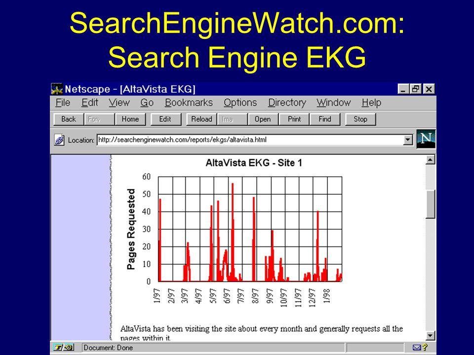 SearchEngineWatch.com: Search Engine EKG