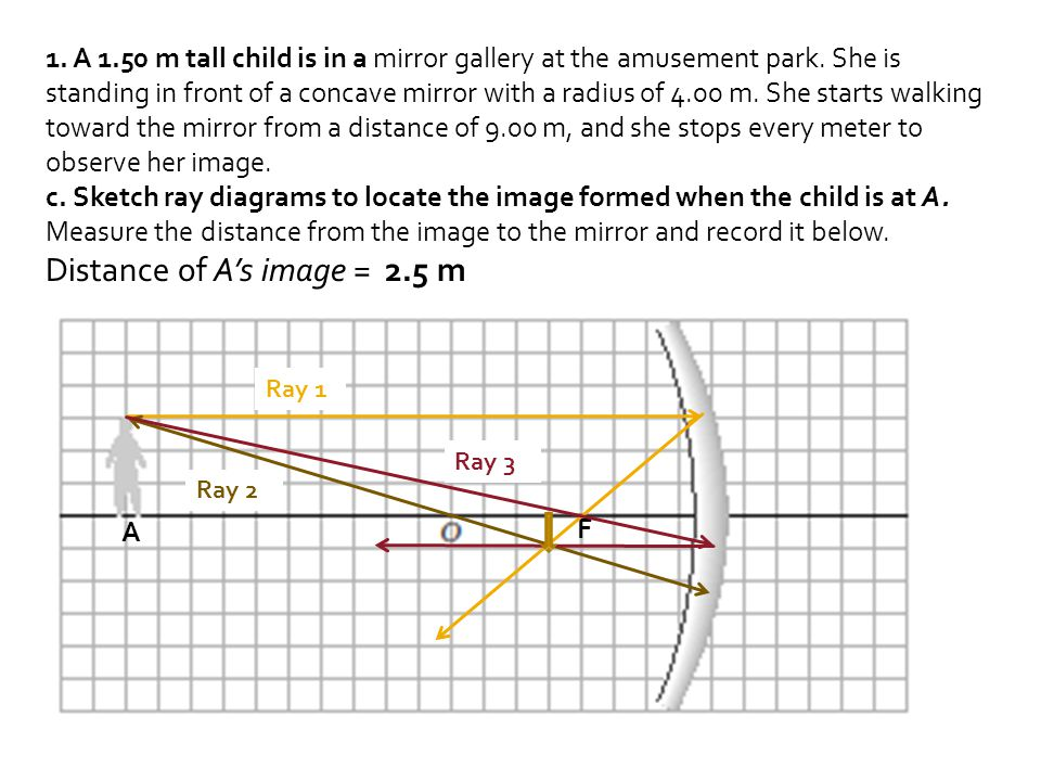 1. A 1.50 m tall child is in a mirror gallery at the amusement park. She is standing in front of a concave mirror with a radius of 4.00 m. She starts