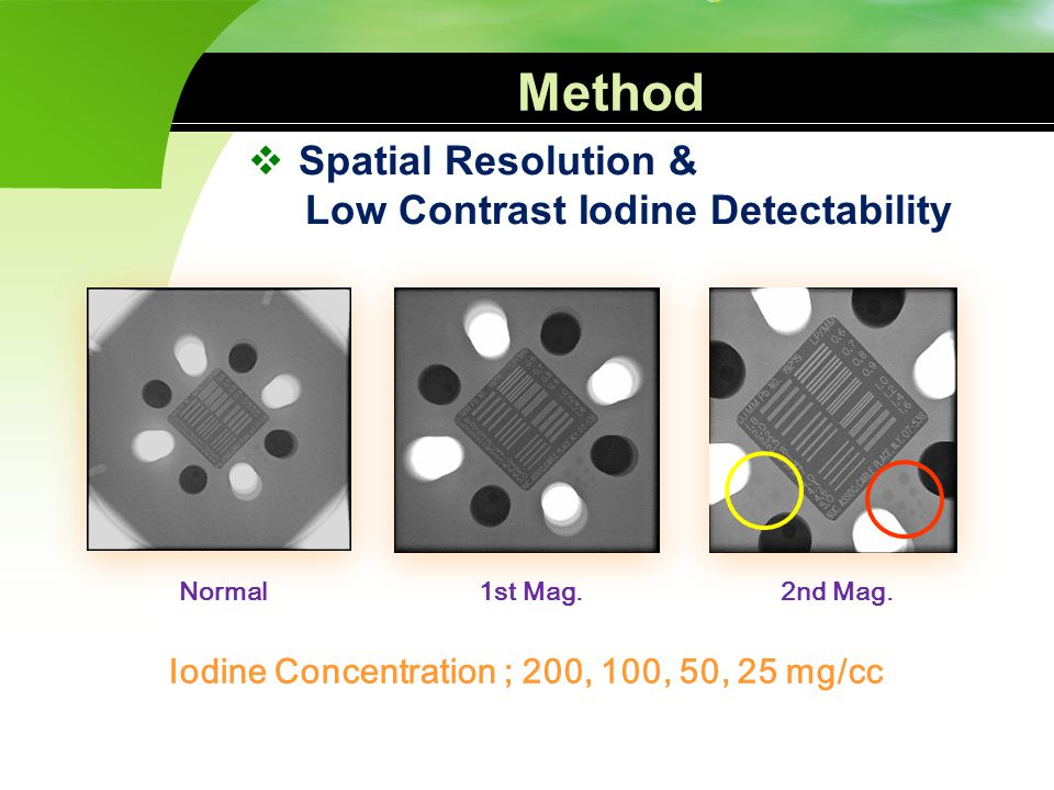 Result Device typeMagnification Wire Resolution - Motion (inch) None0.0220.0160.0120.0090.005 II Type (18 units) Normal42741 1st Mag.15183 2nd Mag.3456 3rd Mag.33210 FD Type (19 units) Normal1117 1st Mag.415 2nd Mag.1162 3rd Mag.136  Wire Resolution (Motion)