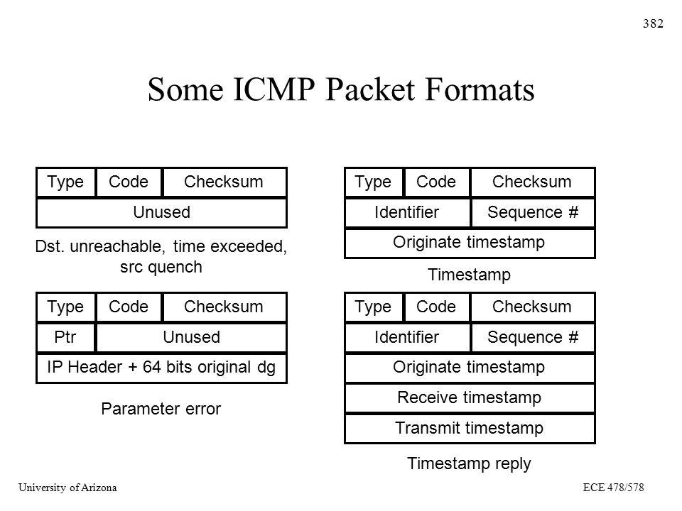 University of ArizonaECE 478/578 382 Some ICMP Packet Formats TypeCodeChecksum Unused TypeCodeChecksum IdentifierSequence # Originate timestamp TypeCo
