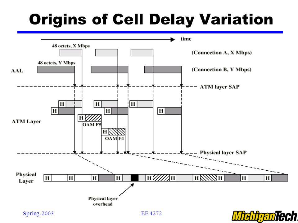 EE 4272Spring, 2003 Origins of Cell Delay Variation