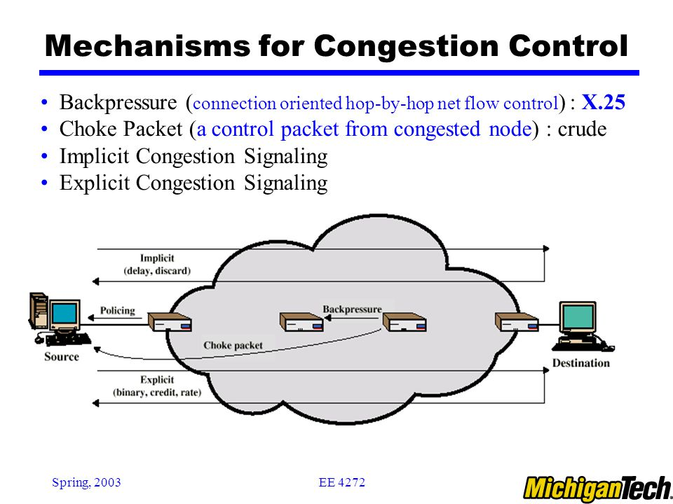 EE 4272Spring, 2003 Mechanisms for Congestion Control Backpressure ( connection oriented hop-by-hop net flow control ) : X.25 Choke Packet (a control packet from congested node) : crude Implicit Congestion Signaling Explicit Congestion Signaling