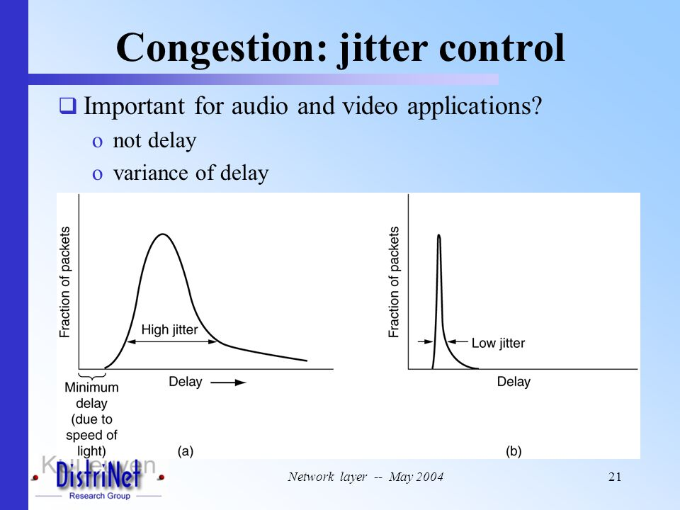 Network layer -- May 200421 Congestion: jitter control  Important for audio and video applications? onot delay ovariance of delay