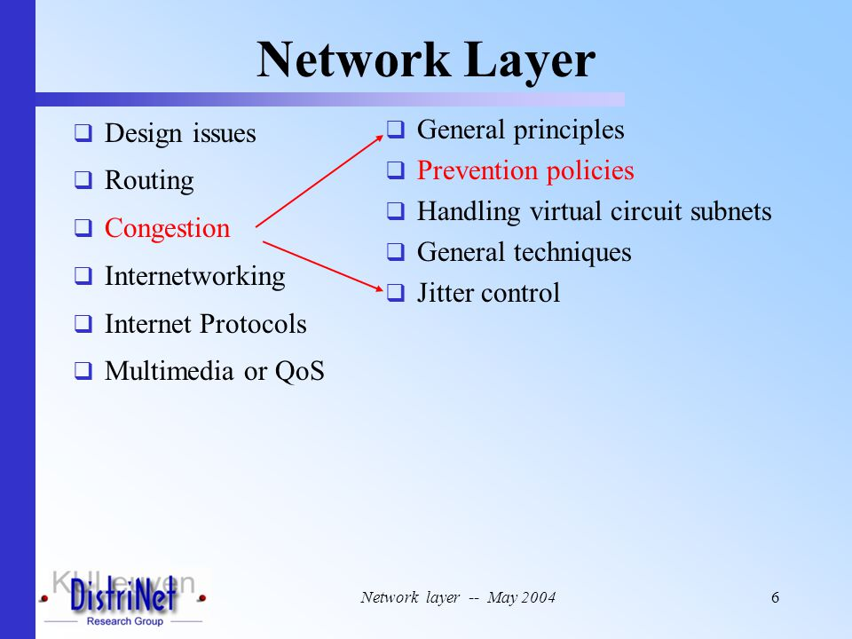 Network layer -- May 20046 Network Layer  Design issues  Routing  Congestion  Internetworking  Internet Protocols  Multimedia or QoS  General p