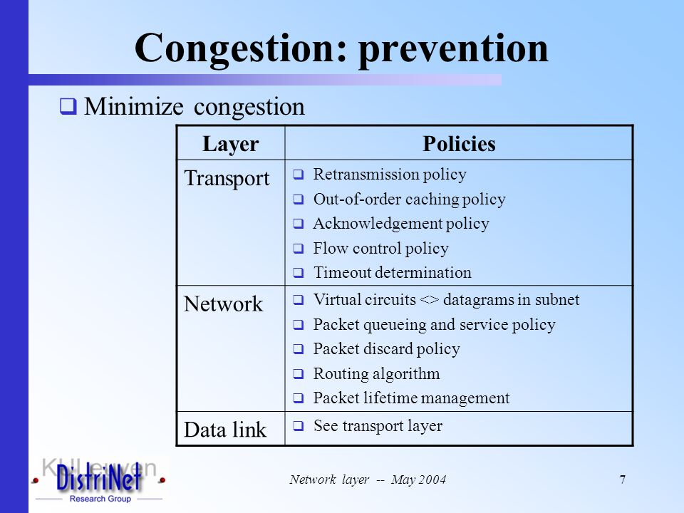 Network layer -- May 20047 Congestion: prevention  Minimize congestion LayerPolicies Transport  Retransmission policy  Out-of-order caching policy  Acknowledgement policy  Flow control policy  Timeout determination Network  Virtual circuits <> datagrams in subnet  Packet queueing and service policy  Packet discard policy  Routing algorithm  Packet lifetime management Data link  See transport layer