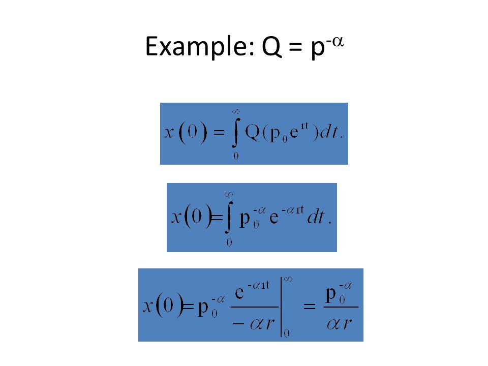 Example: Q = p - 